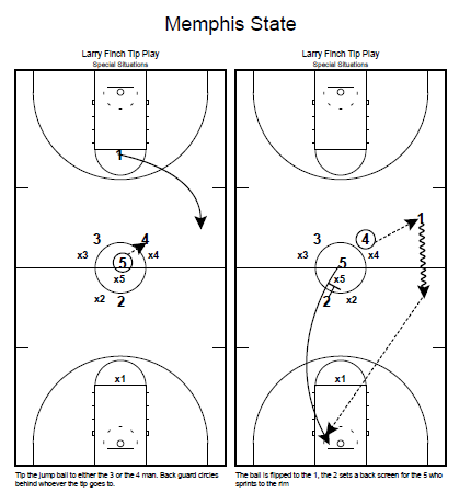 Larry Finch Tip Play